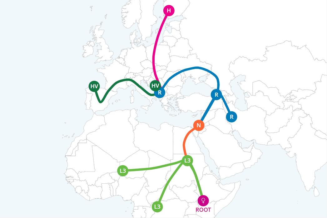 migration map - living dna